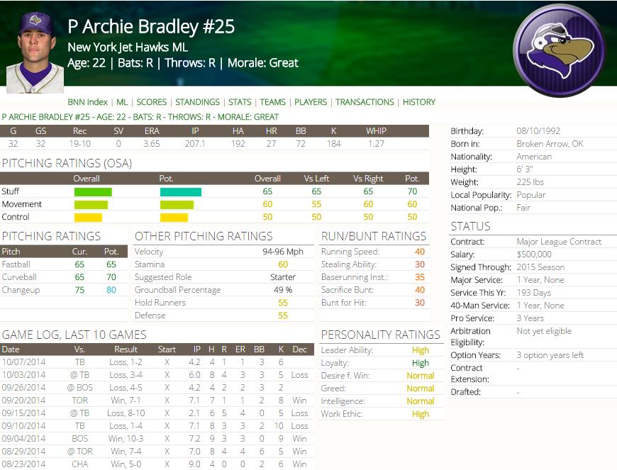 bradley1