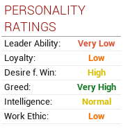 jb personality ratings