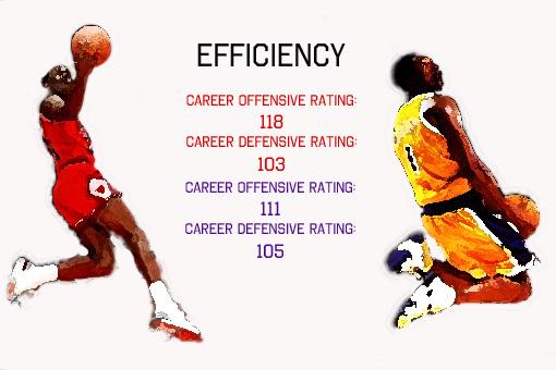 Jordan-Kobe
