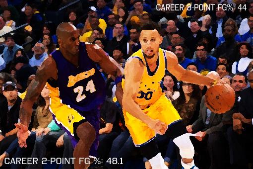 Kobe-Curry