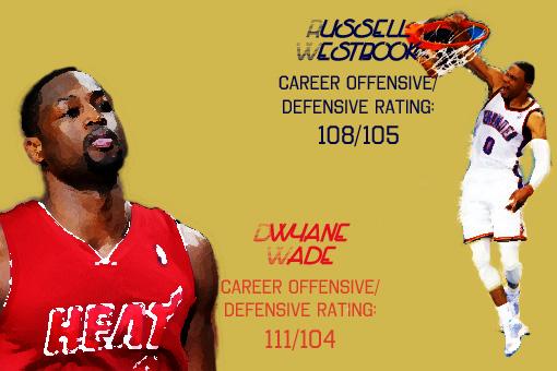 Wade-Westbrook